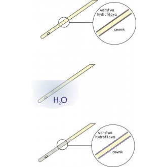 Cewnik NELATON hydrofilowy GALMED